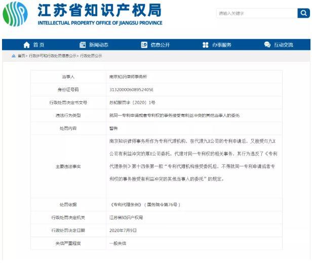 Jiangsu Patent Subject Matter Conflict