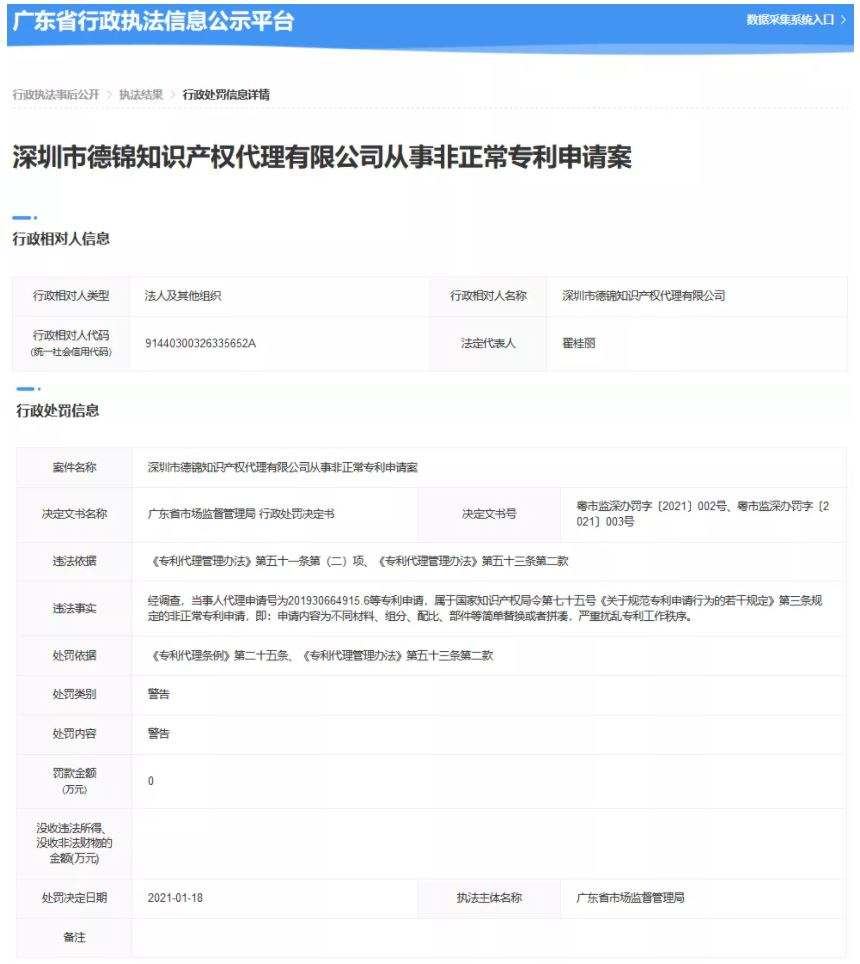 Chinese Patent Applications